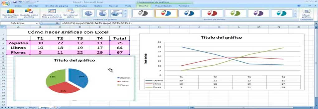Como-Hacer-Gráfico-en-Excel-uncomohacercom