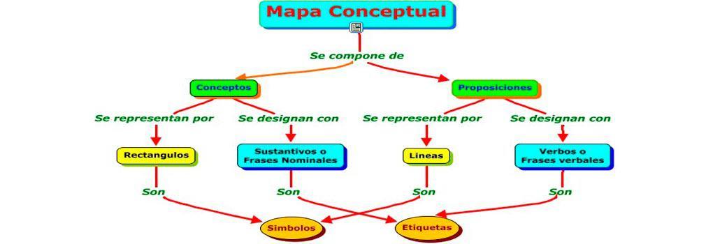 Que-es-un-Mapa-Conceptual-