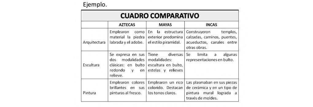 Ejemplo-de-Cuadro-Comparativo