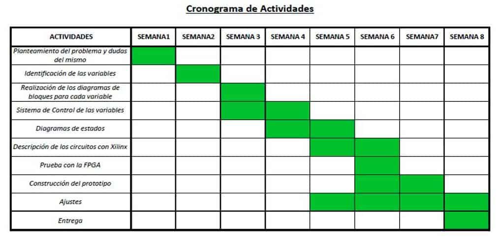 Como-Hacer-un-Cronograma-de-Actividades-uncomohacer