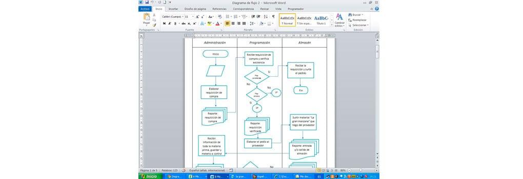 Como-Hacer-un-Diagrama-de-Flujo-en-Word-paso-a-paso-uncomohacer