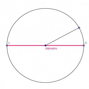 Como-Hacer-el-Diámetro-de-un-Circulo-uncomohacer
