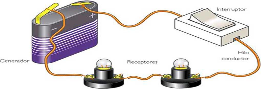 Como-Hacer-un-Circuito-Electrico-con-Interruptor-uncomohacer