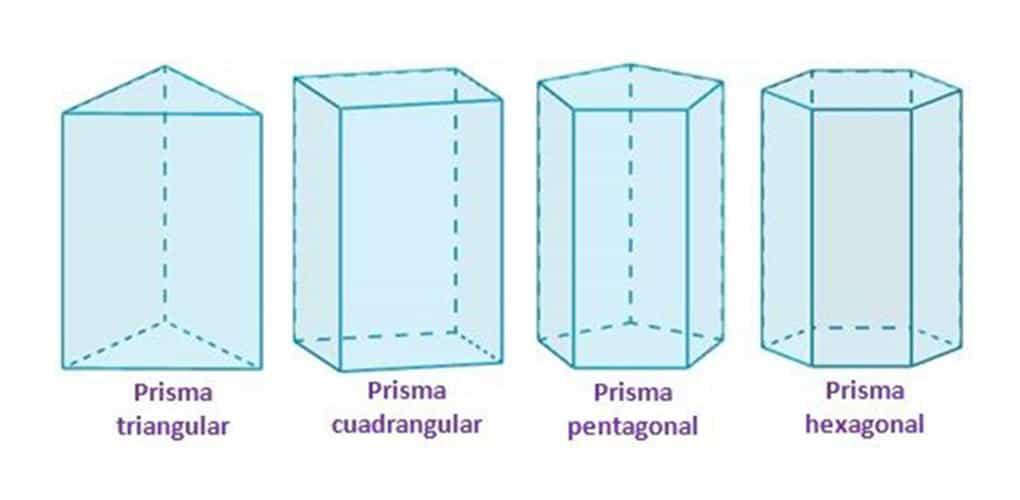 Cómo Hacer un Prisma - uncomohacer
