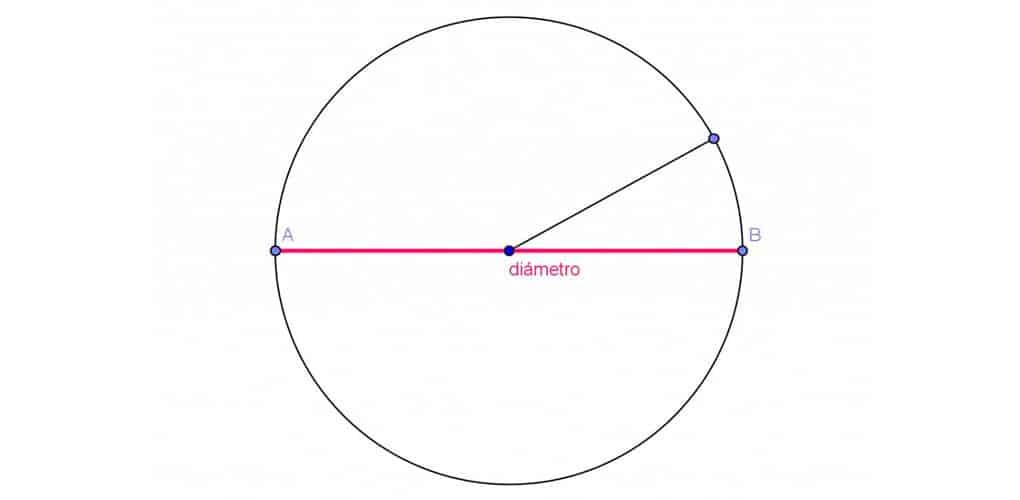 Como-Sacar-el-Diámetro-de-un-Circulo-uncomohacer